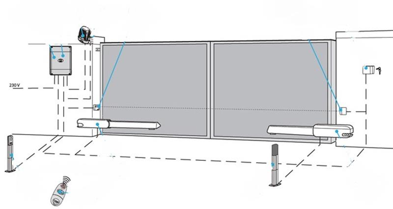 konštrukcia pohonu pre otočnú bránu
